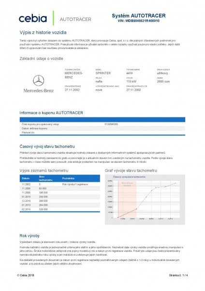 Mercedes: bazar, dodávky a užitkové vozy a vozidlaMercedes   AC Dodávky