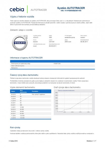 Volvo: bazar, dodávky a užitkové vozy a vozidlaVolvo | AC Dodávky